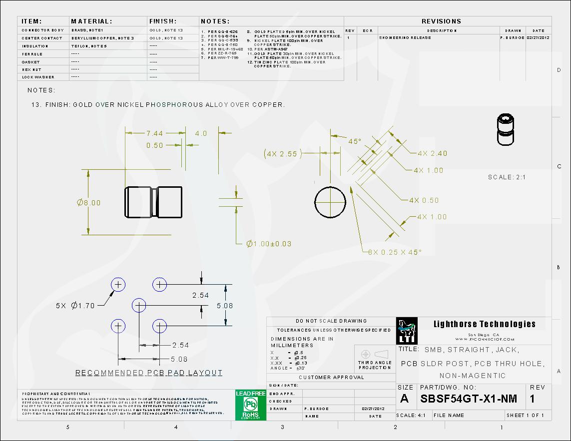 LTI-SBSF64GT-X2-custom-smb-rf-product-spec.png